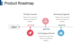 Product Roadmap Template 1 Ppt PowerPoint Presentation Slide Download