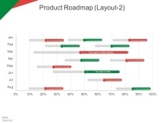 Product Roadmap Template 2 Ppt PowerPoint Presentation File Elements