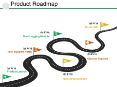 Product Roadmap Template 2 Ppt PowerPoint Presentation Ideas Templates