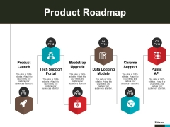 Product Roadmap Template 2 Ppt PowerPoint Presentation Infographic Template Information