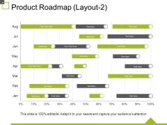Product Roadmap Template 2 Ppt PowerPoint Presentation Layouts Portrait