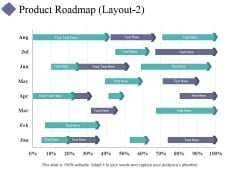 Product Roadmap Template 2 Ppt PowerPoint Presentation Slides Example Topics