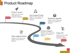 Product Roadmap Template 2 Ppt PowerPoint Presentation Slides