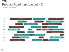 Product Roadmap Template 3 Ppt PowerPoint Presentation Ideas Slideshow