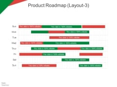 Product Roadmap Template 3 Ppt PowerPoint Presentation Inspiration Elements