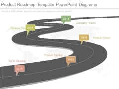 Product Roadmap Template Powerpoint Diagrams