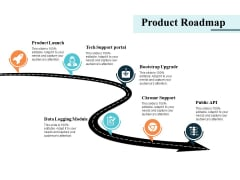 Product Roadmap Timeline Ppt PowerPoint Presentation Summary Design Ideas