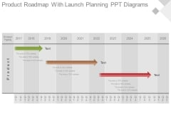 Product Roadmap With Launch Planning Ppt Diagrams