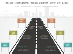 Product Roadmapping Process Diagram Powerpoint Slides