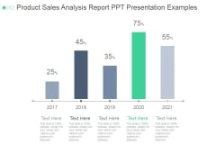 Product Sales Analysis Report Ppt PowerPoint Presentation Good
