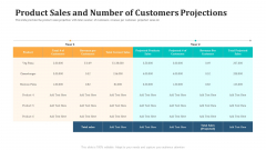 Product Sales And Number Of Customers Projections Structure PDF
