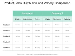 Product Sales Distribution And Velocity Comparison Ppt PowerPoint Presentation Icon Outline