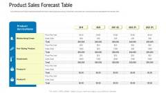Product Sales Forecast Table Ppt Summary Background Images PDF
