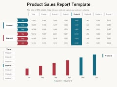 Product Sales Report Template Ppt PowerPoint Presentation Show Ideas PDF