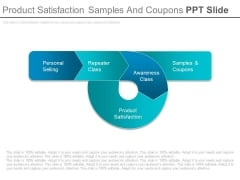 Product Satisfaction Samples And Coupons Ppt Slide