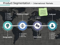Product Segmentation International Markets Ppt PowerPoint Presentation Gallery Elements