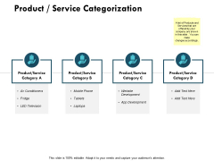 Product Service Categorization Ppt PowerPoint Presentation Ideas Rules
