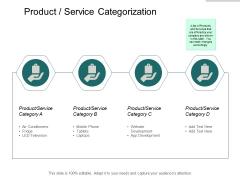 Product Service Categorization Ppt PowerPoint Presentation Slides Model