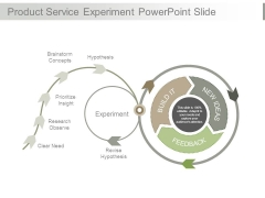 Product Service Experiment Powerpoint Slide