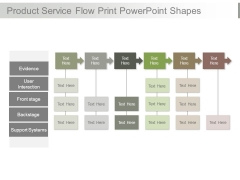 Product Service Flow Print Powerpoint Shapes