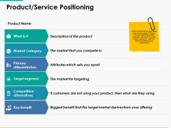 Product Service Positioning Ppt Powerpoint Presentation Outline Visuals