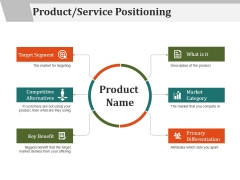 Product Service Positioning Ppt PowerPoint Presentation Pictures Slides