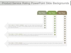 Product Service Rating Powerpoint Slide Backgrounds
