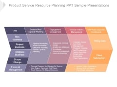 Product Service Resource Planning Ppt Sample Presentations