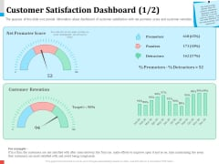 Product Share In Customer Wallet Customer Satisfaction Dashboard Areas Microsoft PDF