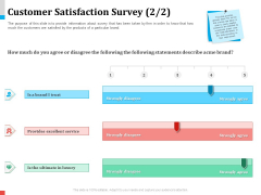 Product Share In Customer Wallet Customer Satisfaction Survey Trust Topics PDF
