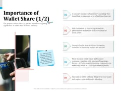 Product Share In Customer Wallet Importance Of Wallet Share Aids Demonstration PDF