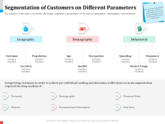 Product Share In Customer Wallet Segmentation Of Customers On Different Parameters Ideas PDF