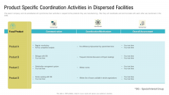 Product Specific Coordination Activities In Dispersed Facilities Ppt Layouts Graphics Download PDF