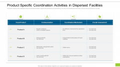 Product Specific Coordination Activities In Dispersed Facilities Ppt Summary Graphics Template PDF