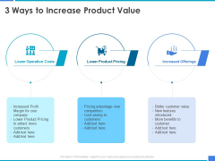Product Strategy And Product Management Implementation 3 Ways To Increase Product Value Ppt Show Diagrams PDF