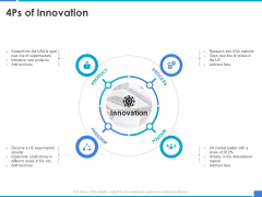 Product Strategy And Product Management Implementation 4Ps Of Innovation Ppt Infographics Themes PDF