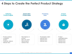 Product Strategy And Product Management Implementation 4 Steps To Create The Perfect Product Strategy Ppt Outline Templates PDF