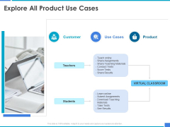 Product Strategy And Product Management Implementation Explore All Product Use Cases Ppt Layouts Example File PDF