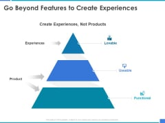Product Strategy And Product Management Implementation Go Beyond Features To Create Experiences Ppt Gallery Shapes PDF