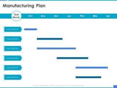 Product Strategy And Product Management Implementation Manufacturing Plan Ppt Styles Example File PDF