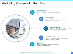 Product Strategy And Product Management Implementation Marketing Communication Plan Ppt Slides Inspiration PDF