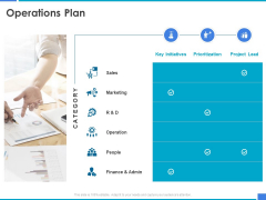 Product Strategy And Product Management Implementation Operations Plan Ppt Infographic Template Show PDF