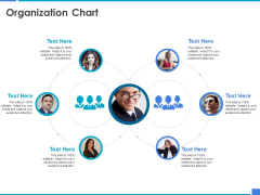Product Strategy And Product Management Implementation Organization Chart Ppt Model Diagrams PDF