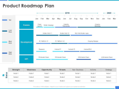 Product Strategy And Product Management Implementation Product Roadmap Plan Ppt Model Graphics Design PDF