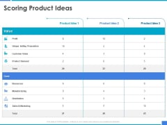 Product Strategy And Product Management Implementation Scoring Product Ideas Ppt Styles Design Inspiration PDF
