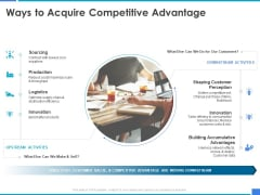 Product Strategy And Product Management Implementation Ways To Acquire Competitive Advantage Customers Ppt Gallery Styles PDF