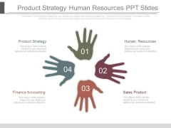 Product Strategy Human Resources Ppt Slides