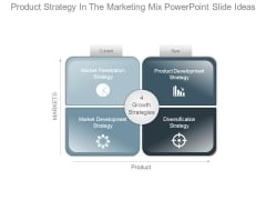 Product Strategy In The Marketing Mix Powerpoint Slide Ideas