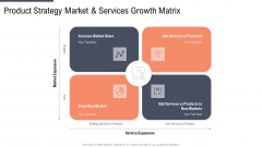 Product Strategy Market And Services Growth Matrix Template PDF