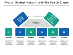Product Strategy Network Web Site Search Engine Positioning Ppt PowerPoint Presentation Layouts Show